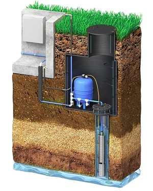 Обустройство скважины на воду с кессоном